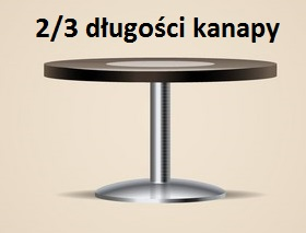 wymiary stolika kawowego